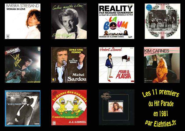 Années 80, 80's, eighties, hit-parade, 1981, musique, 45 Tours, marc Toesca, Top 50, classement, année, meilleures ventes, france