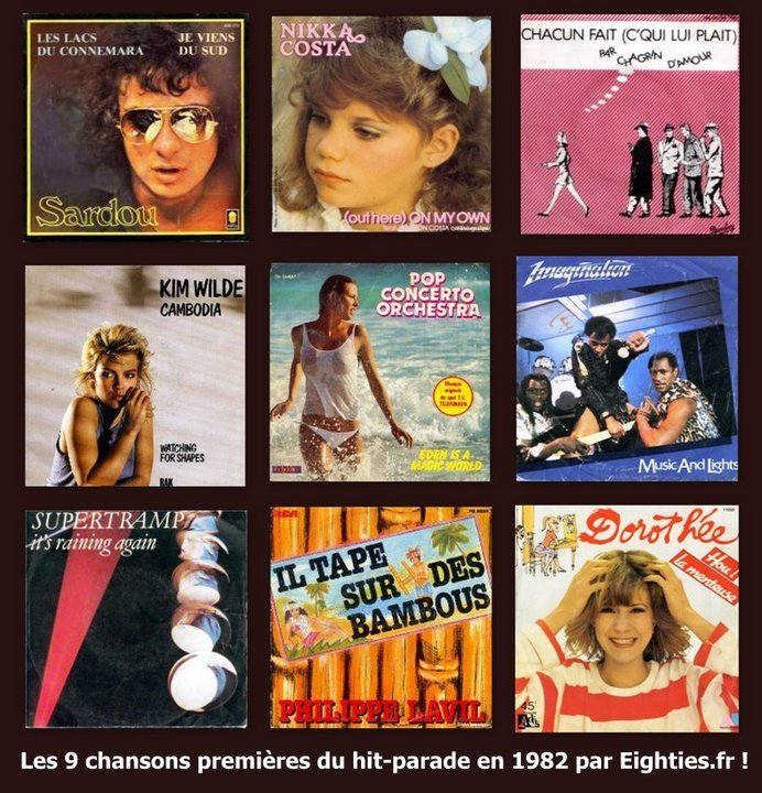 ANNEES 80, 80's, eighties, TOP 50, Marc Toesca, Hit, Hit-parade, 1982, musique, 45 tours, tubes, premiers,